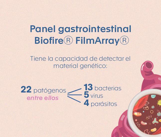 panel gastrointestinal (GI) Biofire FilmArray