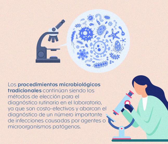 procedimientos microbiológicos tradicionales copia